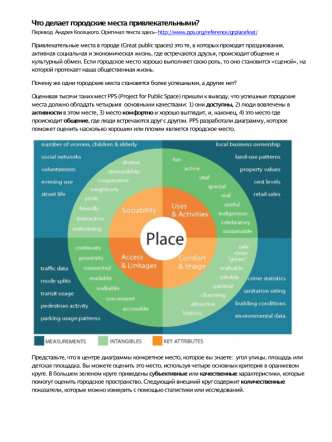 What Makes a Successful Place
