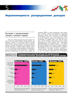 PDF Color - World Bank