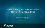 Understanding Infobutton Standards: How to link EHRs and CDS