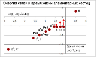 paticly