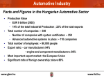 Hungarian automotive industry
