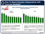 How To Reach Houston Independents with Comcast Spotlight