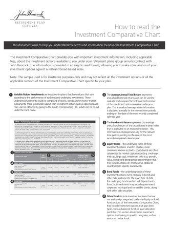 How to read the Investment Comparative Chart - Manpower