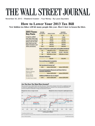 How to Lower Your 2013 Tax Bill - Skloff Financial Group
