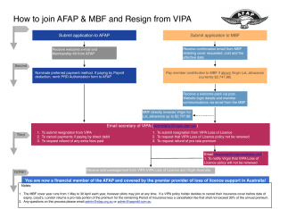 20131023 AFAP-MBF How to Join Flow Chart