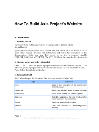 How To Build Axis Projects Website - Apache Axis - The Apache