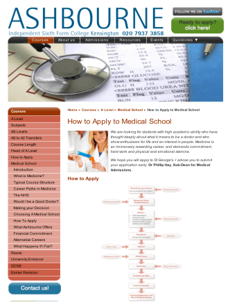 How to Apply to Medical School - Ashbourne Independent Sixth