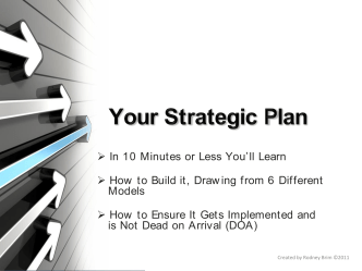 "In 10 Minutes or Less You""ll Learn How to Build it - ManagePro."