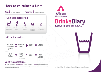 How to calculate a Unit - The A-Team Alcohol Services