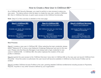 How to Create a New User in CitiDirect BE - Citibank