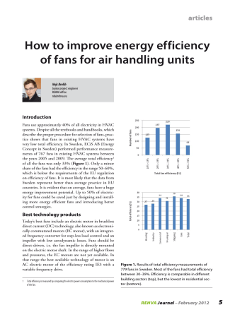 How to improve energy efficiency of fans for air handling units - rehva