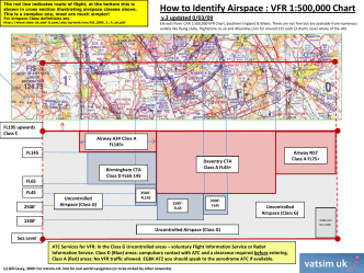 How to Identify Airspace : VFR 1:500,000 Chart - TGIS