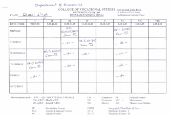 COLLEGE OF VOCATIONAL STUDIES How to read Time-Table