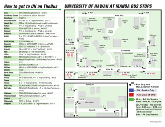 How to get to UH on TheBus UNIVERSITY OF HAWAII AT MANOA