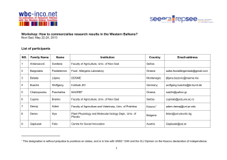 list_of_participants... (PDF) - WBC-INCO Net