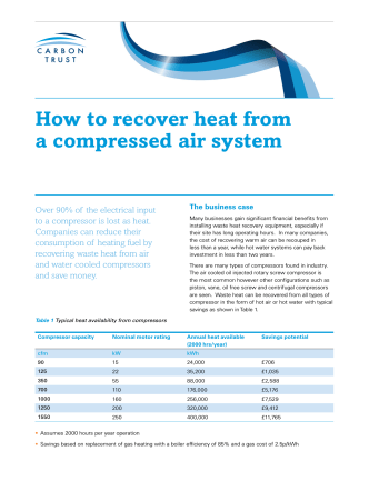 How to recover heat from a compressed air system - Carbon Trust